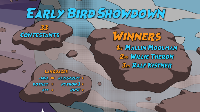 Early%20Bird%20Results-%20right
