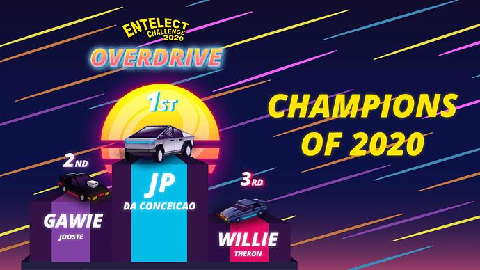 Champions_2020